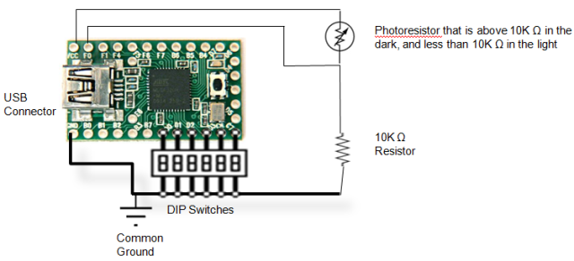 Superb Programmable Hid Usb Keystroke Dongle Using The Teensy As A Pen Wiring 101 Swasaxxcnl