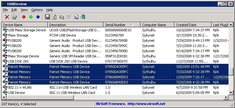 Tracking users, malware and data leaks via the USB serial numbers on